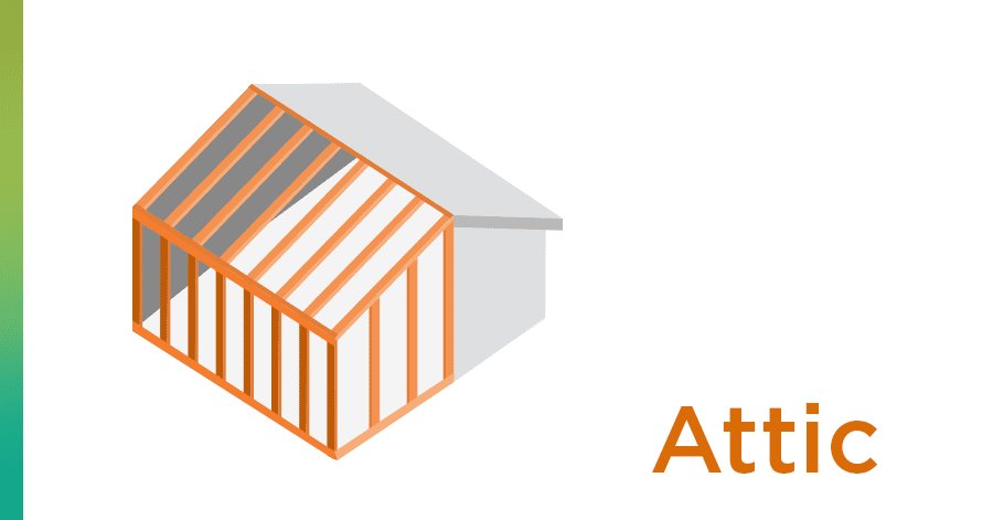 roof attic what is it