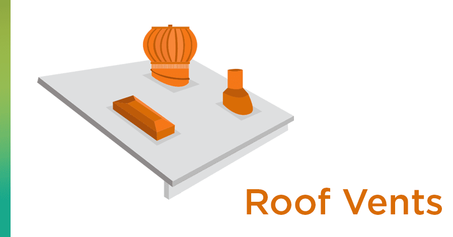 roof-vent term