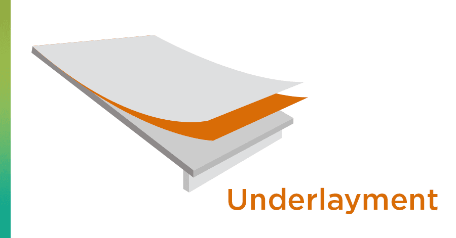 roofing terms - underlayment